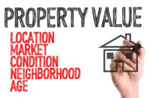 Property Assessment vs Market Value